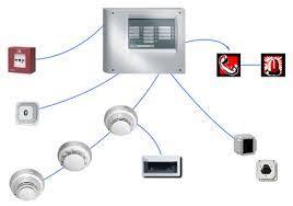 پاورپوینت سیستم های کنترل سرقت EAS